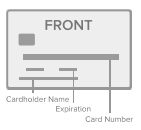 Credit/Debit Card front